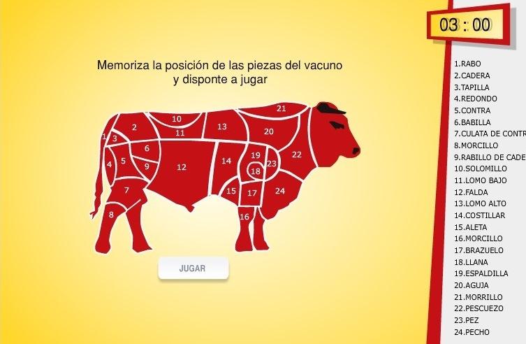 Imagen: www.alimentacion.es
